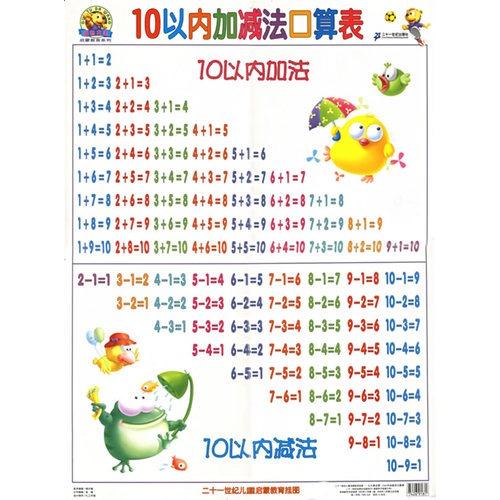 10以内加减法口算表图片 61838173号