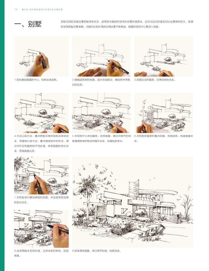 书籍 最手绘(园林景观植物马克笔手绘步骤详解) (第二