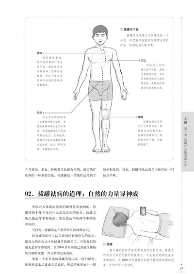 位置 图 img34 ddimg cn 宽 400x565 高 肩周炎 拔罐 位置 图 ...