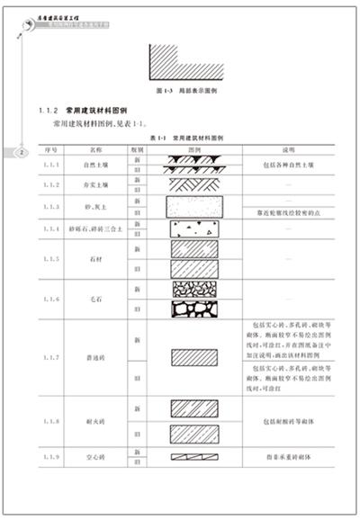 房屋建筑安装工程常用图例符号速查速用手册(字典式手册,索引式速查