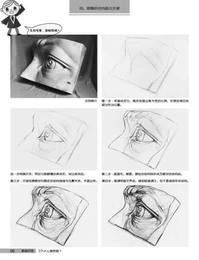 二,石膏像基础知识:解剖与透视 三,素描基础知识:形体与表现 四,眼睛