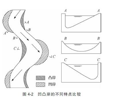 园林驳岸构造设计与实例解析